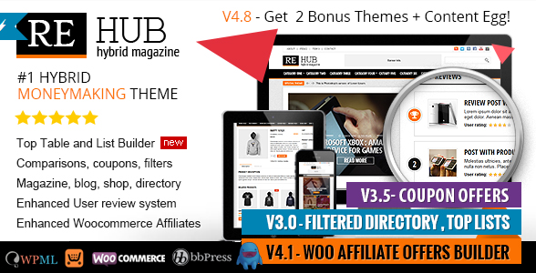 WordPress Themes for Affiliate Marketing